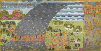 Rama's Army